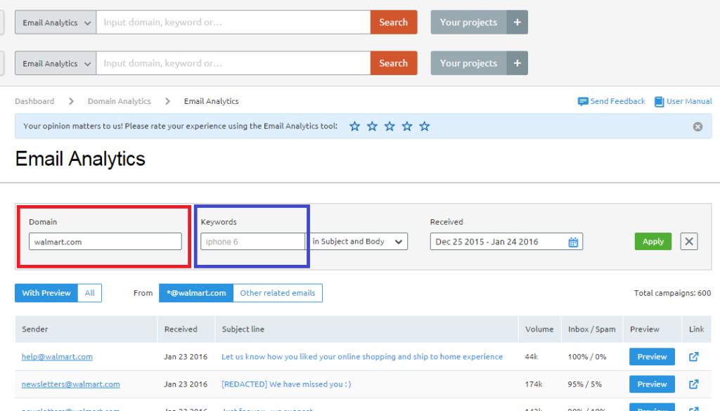 SEMrush email analytics example