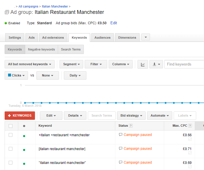 AdWords Campaign Strategy Screenshot