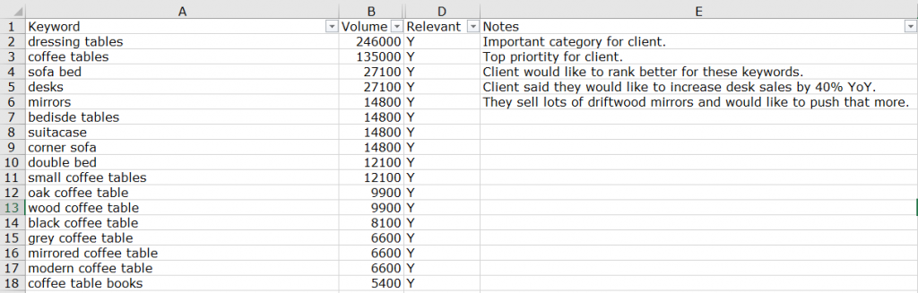 Sample of semrush keywords in excel